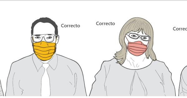 Uso de Máscaras